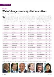 Dave Walker ranks among the Top 20 longest serving CEO's in the water industry